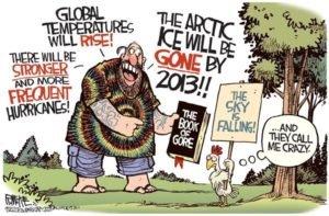Environmental Alarmism
