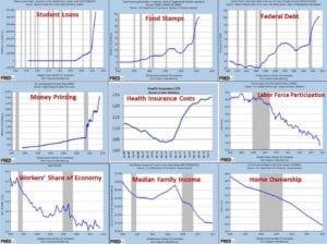 obamas-economy