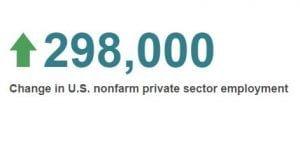 ADP February 2017 Non-Farm Payroll report