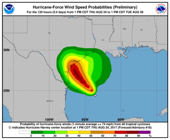 Harvey Hurricane force winds