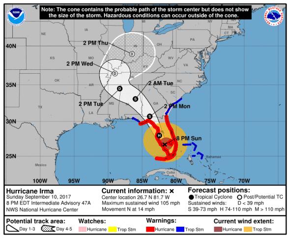Irma cone and track 9-10 20000