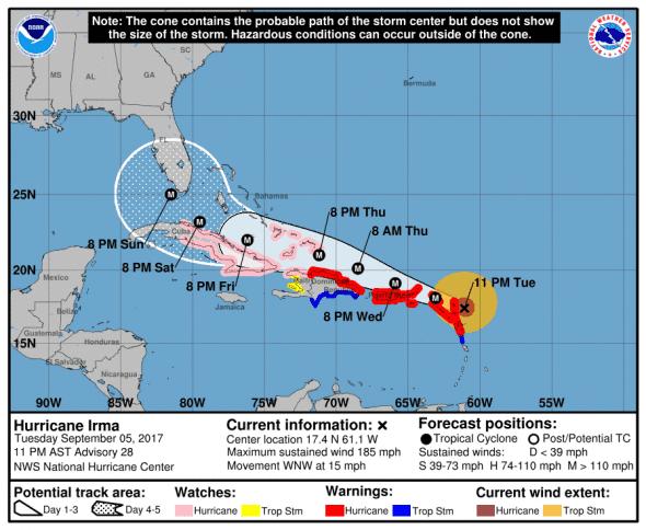 Irma cone and track 9-5-17 2300