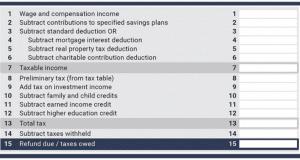 Republican tax reform filing form