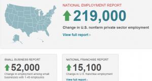 June employment report - ADP