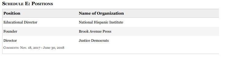 Outside Positions held by Ocasio-Cortez (Screenshot / Ocasio-Cortez New Member Financial Disclosure)